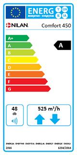 energiamerkki comfort 450