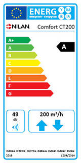 energiamerkki comfort ct200
